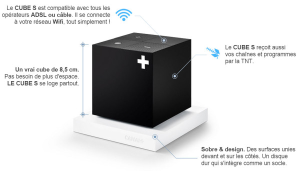 Canal_Canalsat_Cube-S_decodeur-600x342