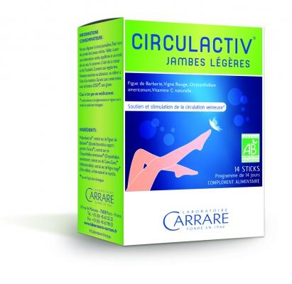 Laboratoire Carrare CirculActiv
