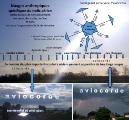 nuages anthropiques