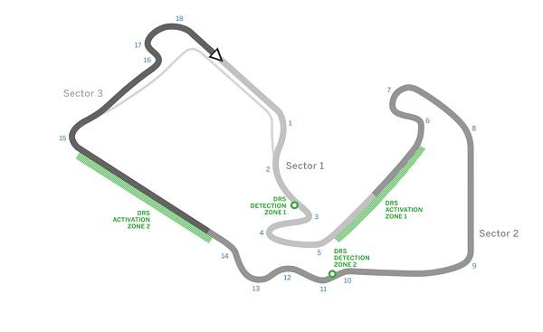 Circuit Silverstone Formule 1