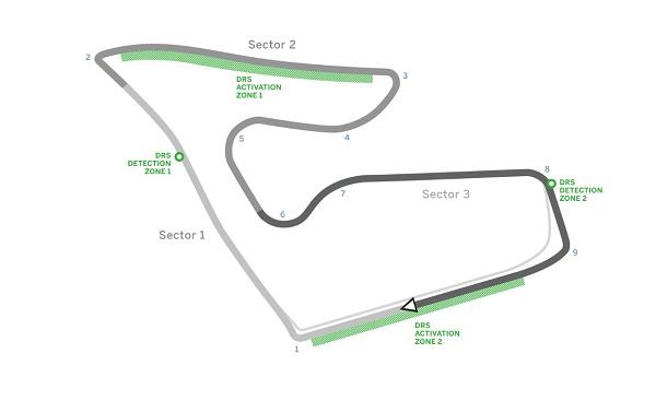Circuit d'AUTRICHE - Formule 1