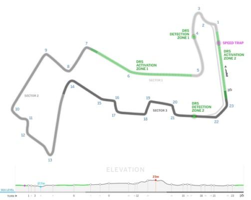 Circuit de SINGAPOUR - Formule 1