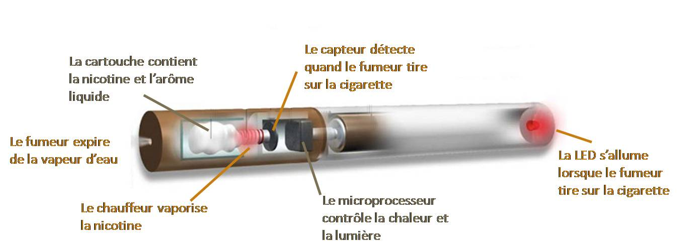 cigarette-electronique