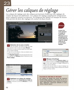 """La gestion des clques dans """"photosop CS6"""""""