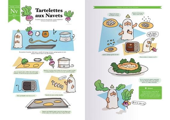 ma-cuisine-illustree-printemps-ankama-recettes