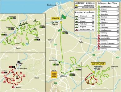 Tour des Flandres 2014