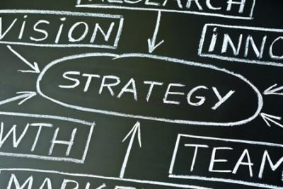 strategie entreprise