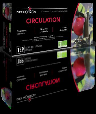 Circulation-Ampoules nouvelle génération de Diet Horizon