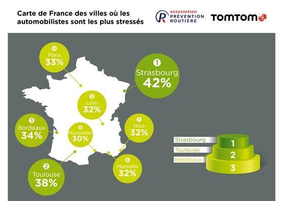 carte de France des villes automobilistes les plus stressés