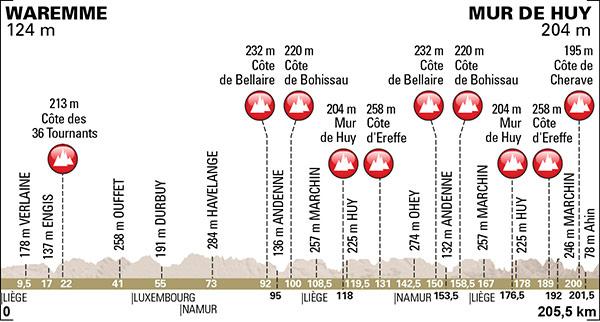 Flèche Wallonne