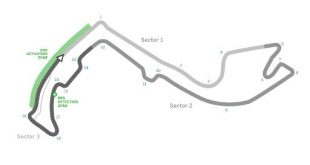 circuit MONACO - Formule 1