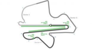 circuit de malaisie