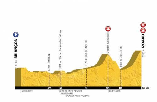 L'Etape du Tour 2017 : Briançon - Izoard