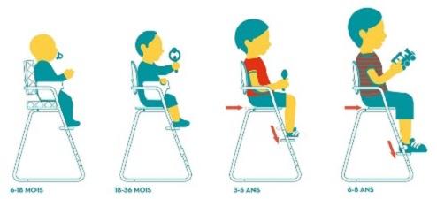 Ma Crane Chaise Design Haute Par Charlie TkPZwOXiu