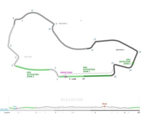 CIRCUIT d'AUSTRALIE - Formule 1