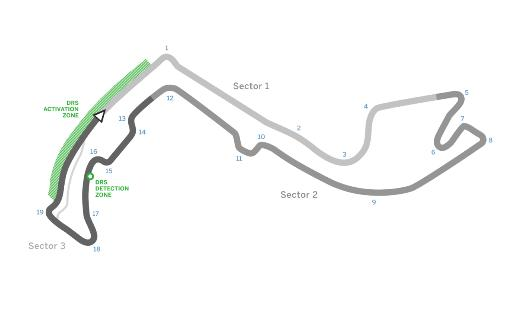 circuit de MONACO - Formule 1.