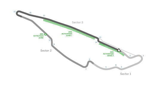 Circuit de CANADA - Formule 1
