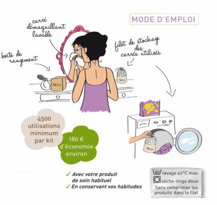 Les Tendances d'Emma : Kit Eco Belle Trousse en Édition limitée