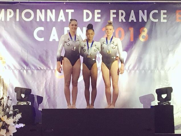 Championnat de France de Gym 2018