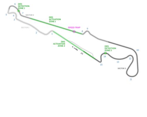 Circuit de France Le Castellet Formule 1