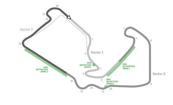 Circuit d'angleterre - Formule 1