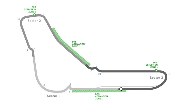 Circuit de Monza - ITALIE - Formule 1