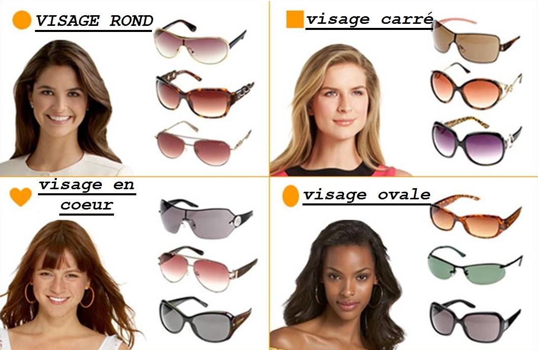 e9175e9111 Comment bien choisir ses lunettes de soleil ? -