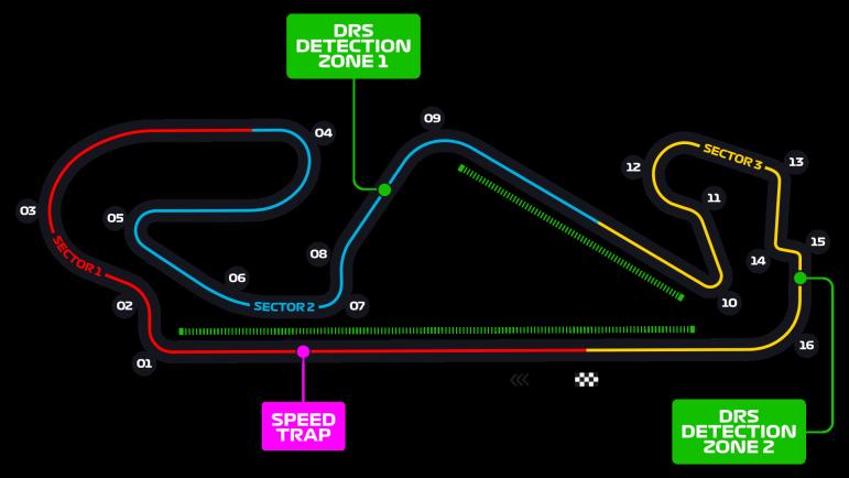 circuit-dESPAGNE-Formule 1