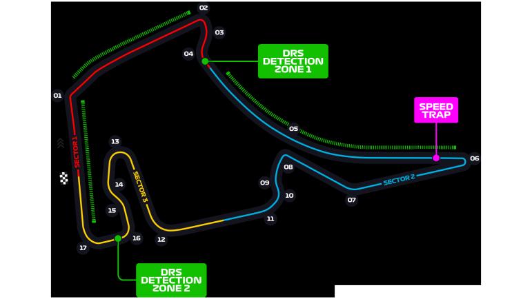 Circuit de Allemagne Formule 1