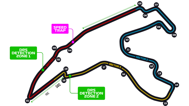 Circuit Belgique Formule 1