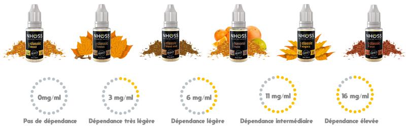 Eliquide-NHOSS-Tabac