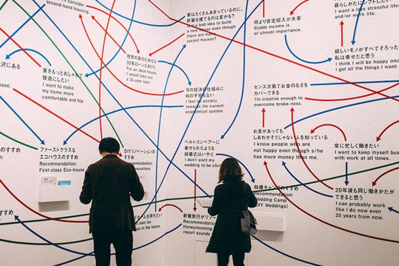 cartographie mentale
