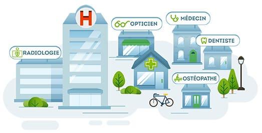Reforme santé