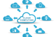 4 utilisations du cloud computing