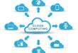 4 utilisations du cloud computing